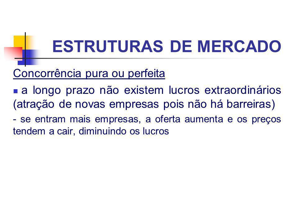 ESTRUTURAS DE MERCADO Concorrência pura ou perfeita a longo prazo não existem lucros extraordinários (atração de novas empresas pois não há barreiras)
