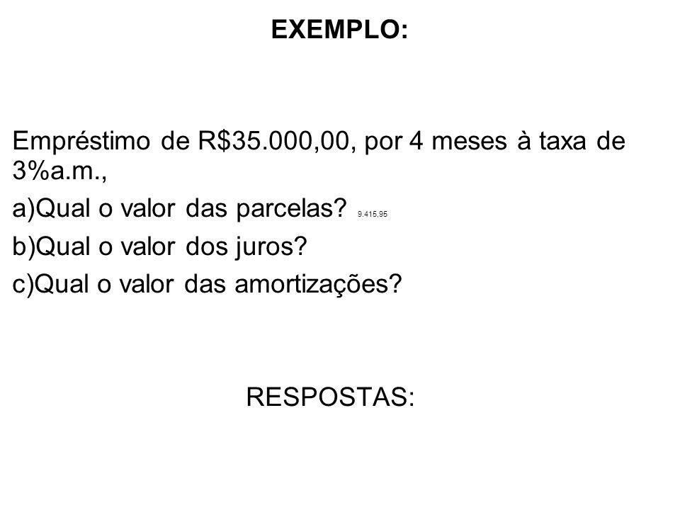 EXEMPLO: Empréstimo de R$35.000,00, por 4 meses à taxa de 3%a.m., a)Qual o valor das parcelas? 9.415,95 b)Qual o valor dos juros? c)Qual o valor das a