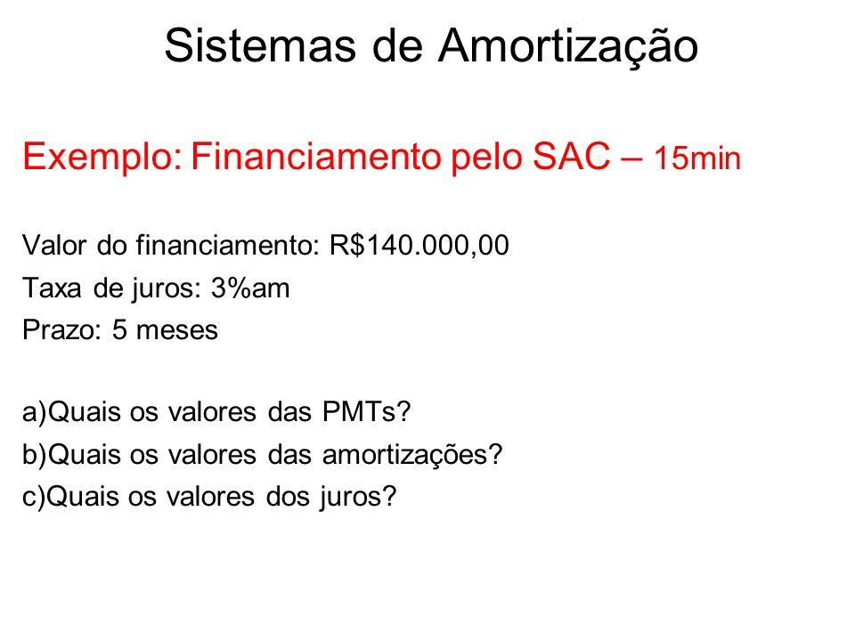 Sistemas de Amortização Exemplo: Financiamento pelo SAC – 15min Valor do financiamento: R$140.000,00 Taxa de juros: 3%am Prazo: 5 meses a)Quais os val