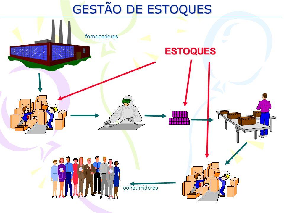 GESTÃO DE ESTOQUES fornecedores consumidores ESTOQUES