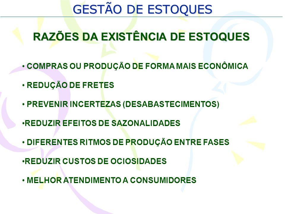GESTÃO DE ESTOQUES RAZÕES DA EXISTÊNCIA DE ESTOQUES COMPRAS OU PRODUÇÃO DE FORMA MAIS ECONÔMICA REDUÇÃO DE FRETES PREVENIR INCERTEZAS (DESABASTECIMENT