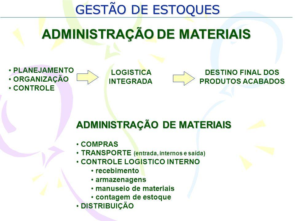 GESTÃO DE ESTOQUES ADMINISTRAÇÃO DE MATERIAIS COMPRAS TRANSPORTE (entrada, internos e saída) CONTROLE LOGISTICO INTERNO recebimento armazenagens manus