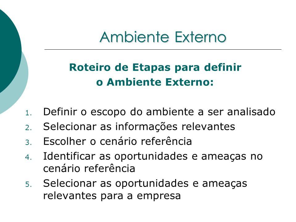 Ambiente Externo Roteiro de Etapas para definir o Ambiente Externo: 1. Definir o escopo do ambiente a ser analisado 2. Selecionar as informações relev