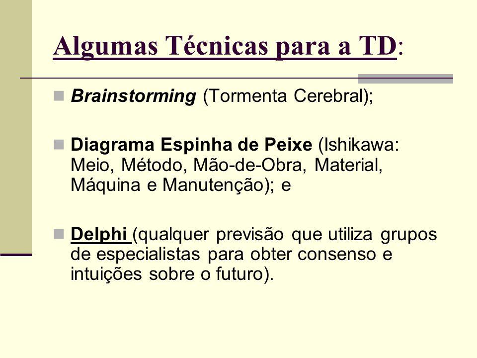 Algumas Técnicas para a TD: Brainstorming (Tormenta Cerebral); Diagrama Espinha de Peixe (Ishikawa: Meio, Método, Mão-de-Obra, Material, Máquina e Man