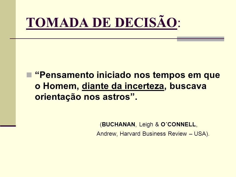 TOMADA DE DECISÃO: Pensamento iniciado nos tempos em que o Homem, diante da incerteza, buscava orientação nos astros. (BUCHANAN, Leigh & O´CONNELL, An