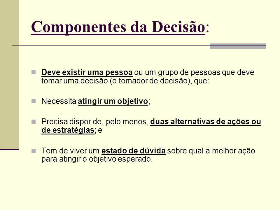 Componentes da Decisão: Deve existir uma pessoa ou um grupo de pessoas que deve tomar uma decisão (o tomador de decisão), que: Necessita atingir um ob