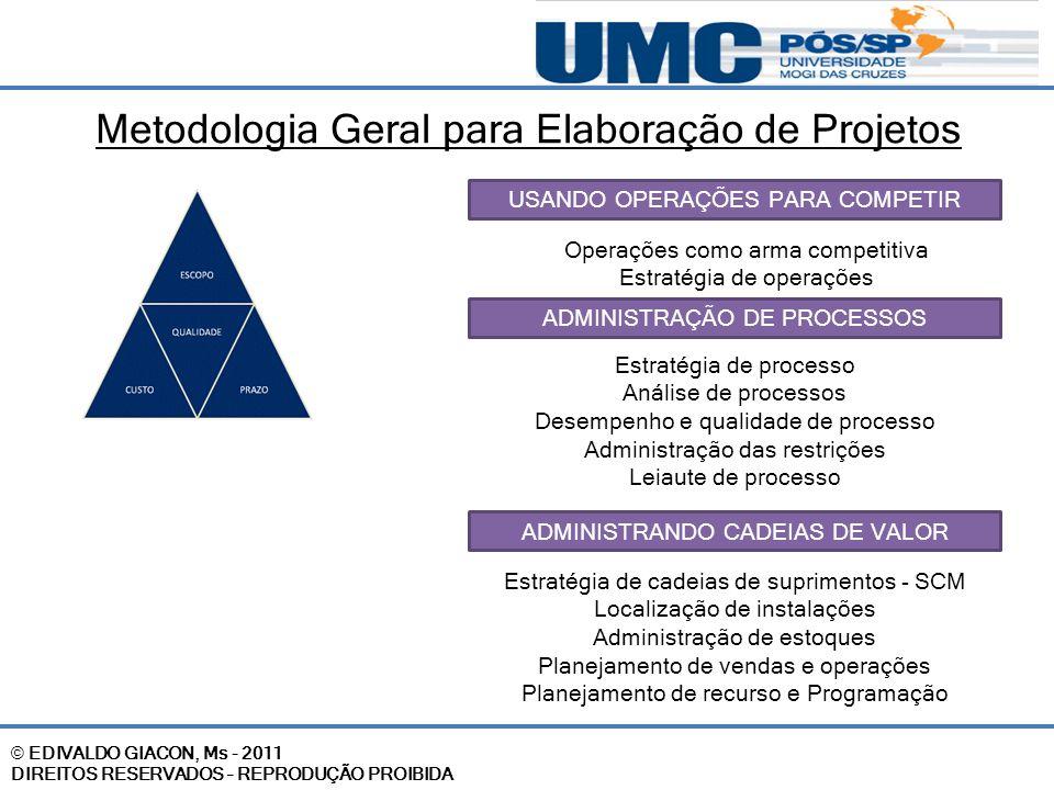 Metodologia Geral para Elaboração de Projetos USANDO OPERAÇÕES PARA COMPETIR Operações como arma competitiva Estratégia de operações ADMINISTRAÇÃO DE