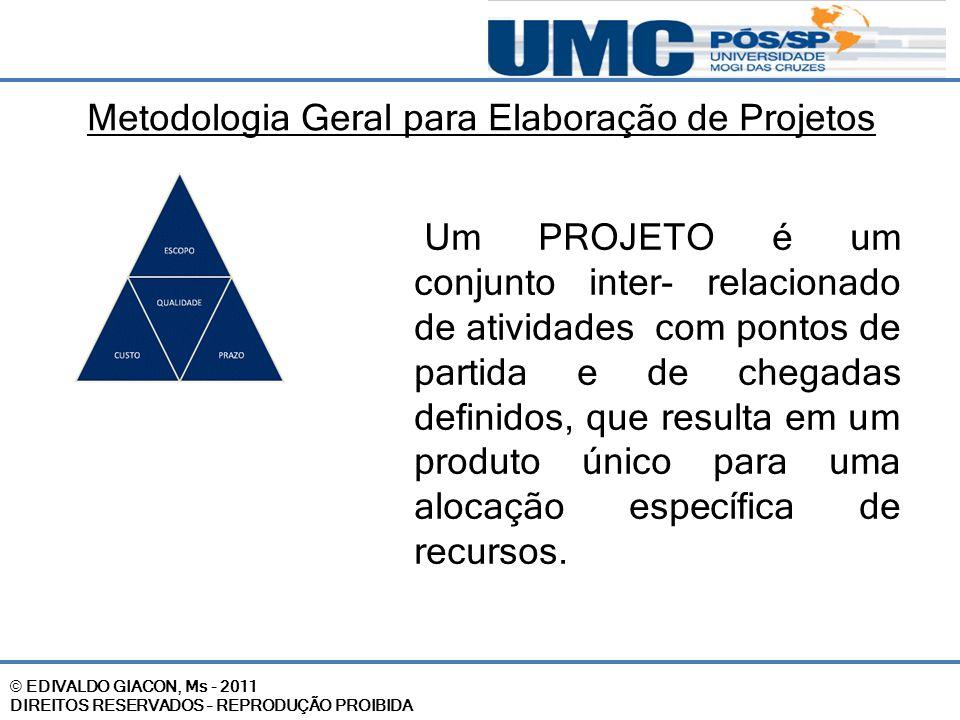© EDIVALDO GIACON, Ms - 2011 DIREITOS RESERVADOS – REPRODUÇÃO PROIBIDA Metodologia Geral para Elaboração de Projetos Um PROJETO é um conjunto inter- r
