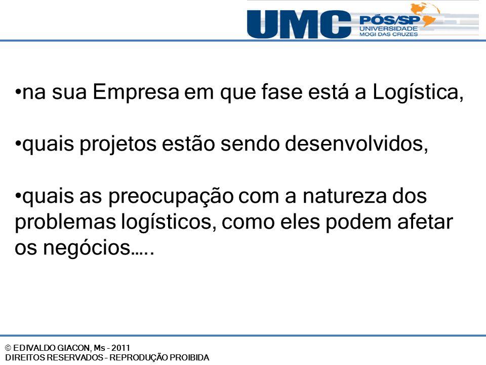 © EDIVALDO GIACON, Ms - 2011 DIREITOS RESERVADOS – REPRODUÇÃO PROIBIDA na sua Empresa em que fase está a Logística, quais projetos estão sendo desenvo