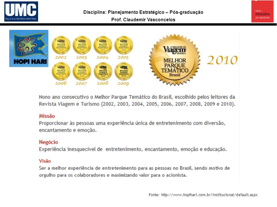 Disciplina: Planejamento Estratégico – Pós-graduação Prof. Claudemir Vasconcelos Fonte: http://www.hopihari.com.br/institucional/default.aspx