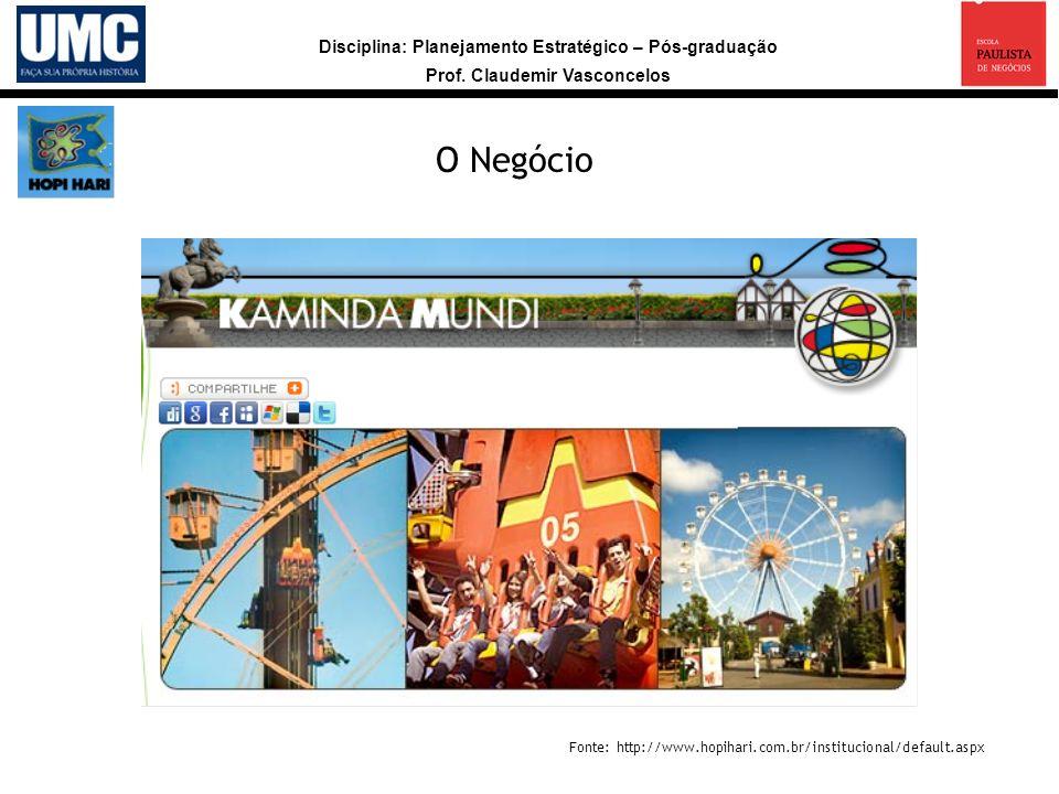 Disciplina: Planejamento Estratégico – Pós-graduação Prof. Claudemir Vasconcelos Fonte: http://www.hopihari.com.br/institucional/default.aspx O Negóci