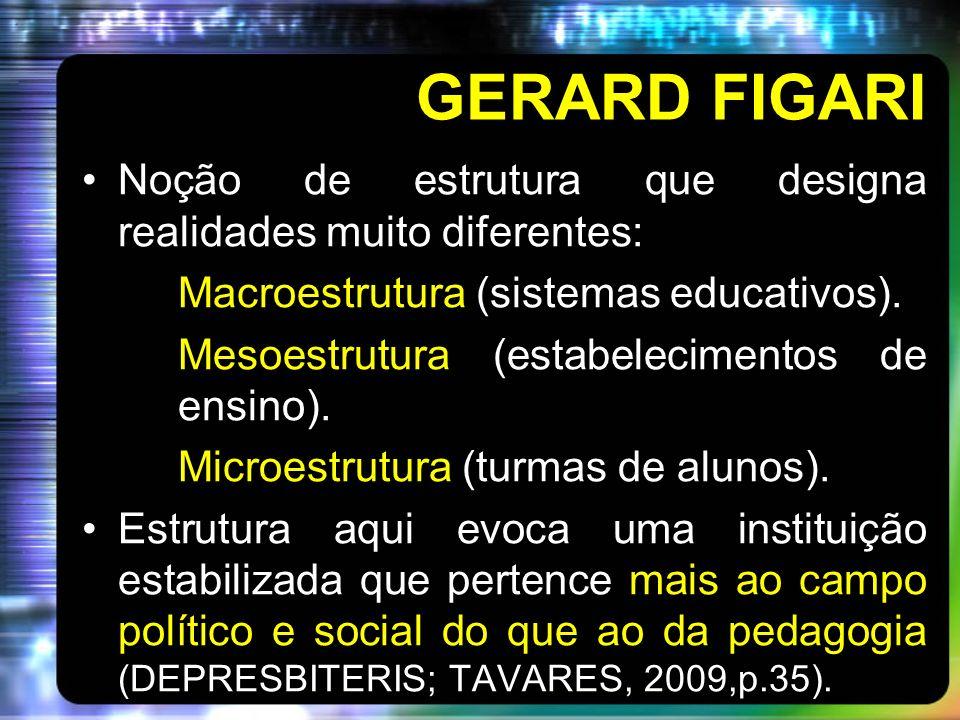GERARD FIGARI Noção de estrutura que designa realidades muito diferentes: Macroestrutura (sistemas educativos). Mesoestrutura (estabelecimentos de ens