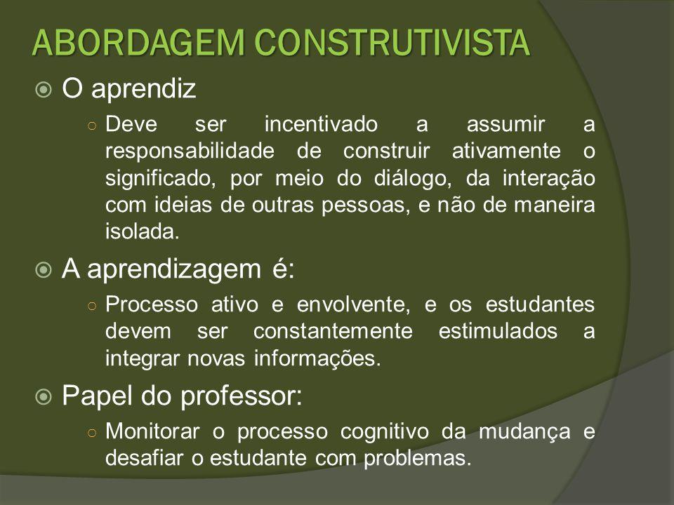 ABORDAGEM CONSTRUTIVISTA O aprendiz Deve ser incentivado a assumir a responsabilidade de construir ativamente o significado, por meio do diálogo, da i