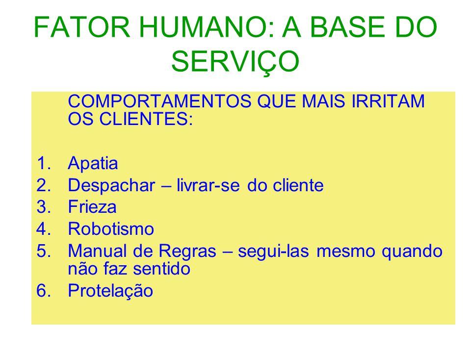 FATOR HUMANO: A BASE DO SERVIÇO COMPORTAMENTOS QUE MAIS IRRITAM OS CLIENTES: 1.Apatia 2.Despachar – livrar-se do cliente 3.Frieza 4.Robotismo 5.Manual