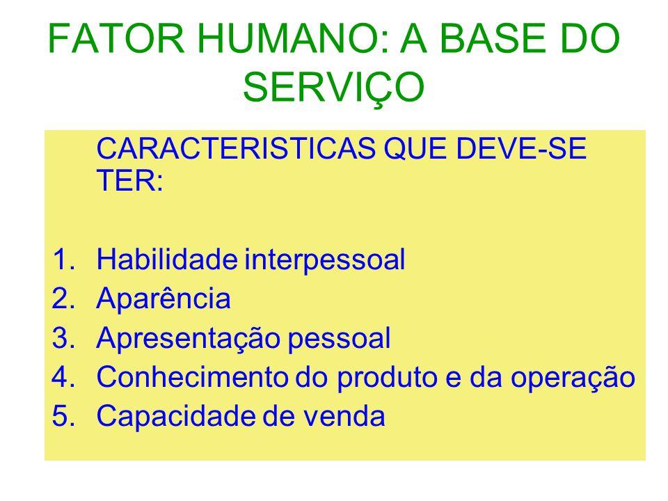 FATOR HUMANO: A BASE DO SERVIÇO CARACTERISTICAS QUE DEVE-SE TER: 1.Habilidade interpessoal 2.Aparência 3.Apresentação pessoal 4.Conhecimento do produt