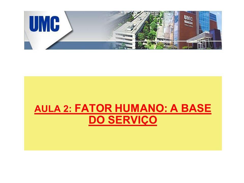 AULA 2: FATOR HUMANO: A BASE DO SERVIÇO