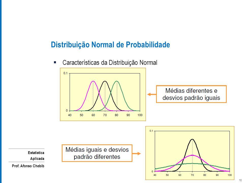 Estatística Aplicada Prof. Afonso Chebib Distribuição Normal de Probabilidade Características da Distribuição Normal 10