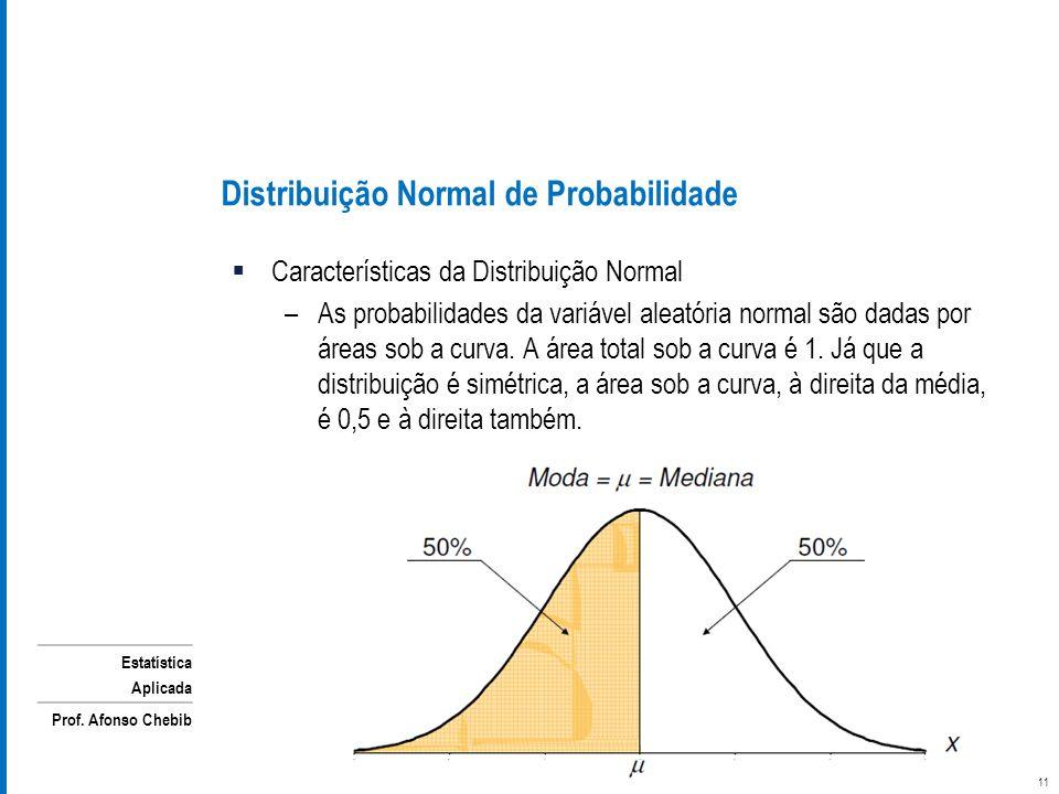 Estatística Aplicada Prof. Afonso Chebib Distribuição Normal de Probabilidade Características da Distribuição Normal –As probabilidades da variável al