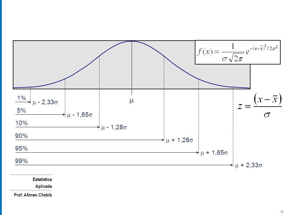 Estatística Aplicada Prof. Afonso Chebib Distribioção de probabilidade 13 + 1,28 - 1,28 99% 95% 90% 10% 5% 1% + 2,33 + 1,65 - 1,65 - 2,33