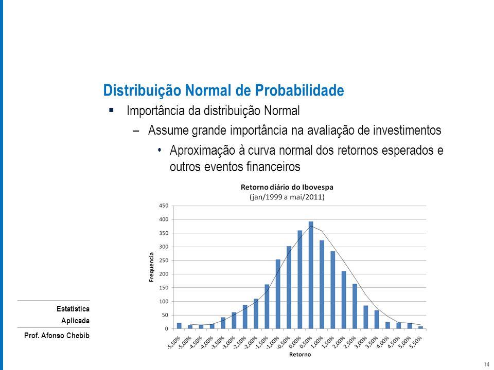 Estatística Aplicada Prof. Afonso Chebib Distribuição Normal de Probabilidade Importância da distribuição Normal –Assume grande importância na avaliaç