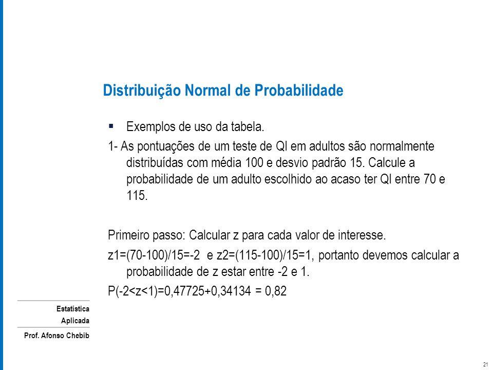 Estatística Aplicada Prof. Afonso Chebib Exemplos de uso da tabela. 1- As pontuações de um teste de QI em adultos são normalmente distribuídas com méd