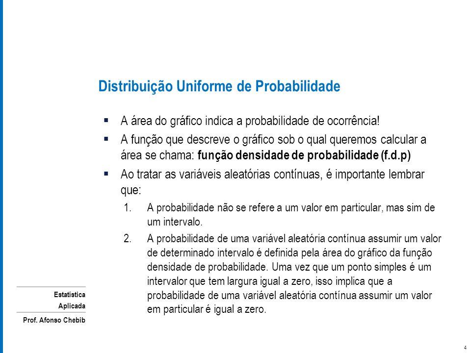 Estatística Aplicada Prof. Afonso Chebib A área do gráfico indica a probabilidade de ocorrência! A função que descreve o gráfico sob o qual queremos c
