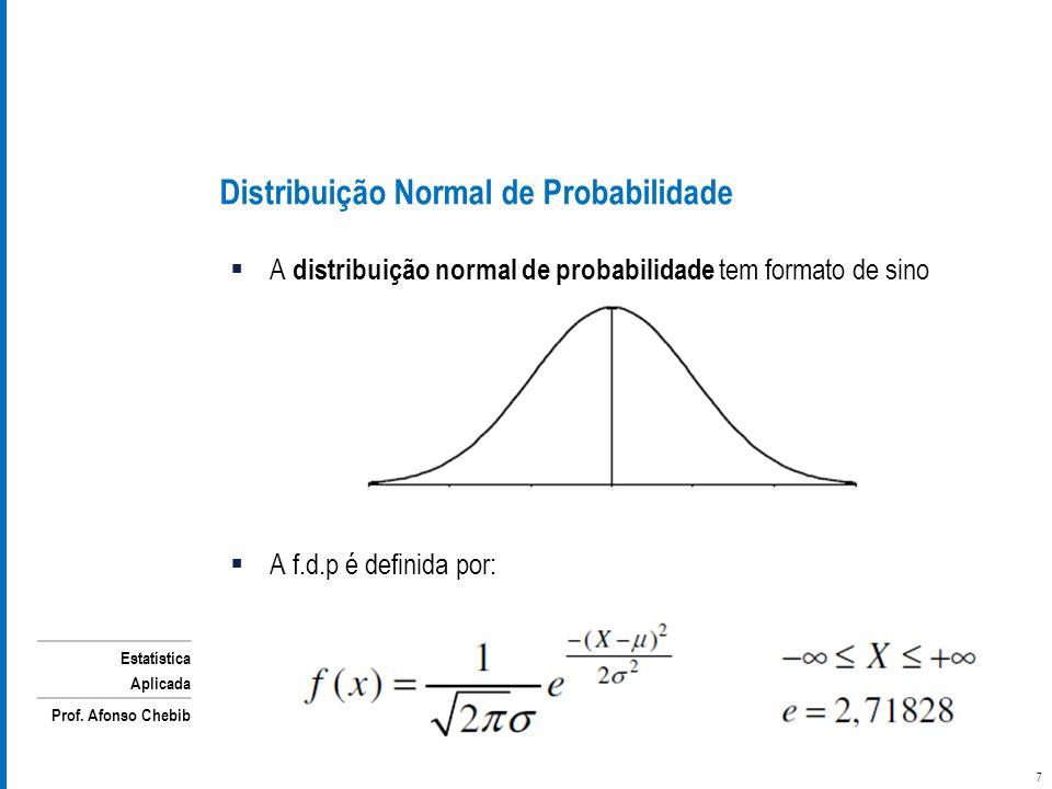 Estatística Aplicada Prof. Afonso Chebib Distribuição Normal de Probabilidade A distribuição normal de probabilidade tem formato de sino A f.d.p é def
