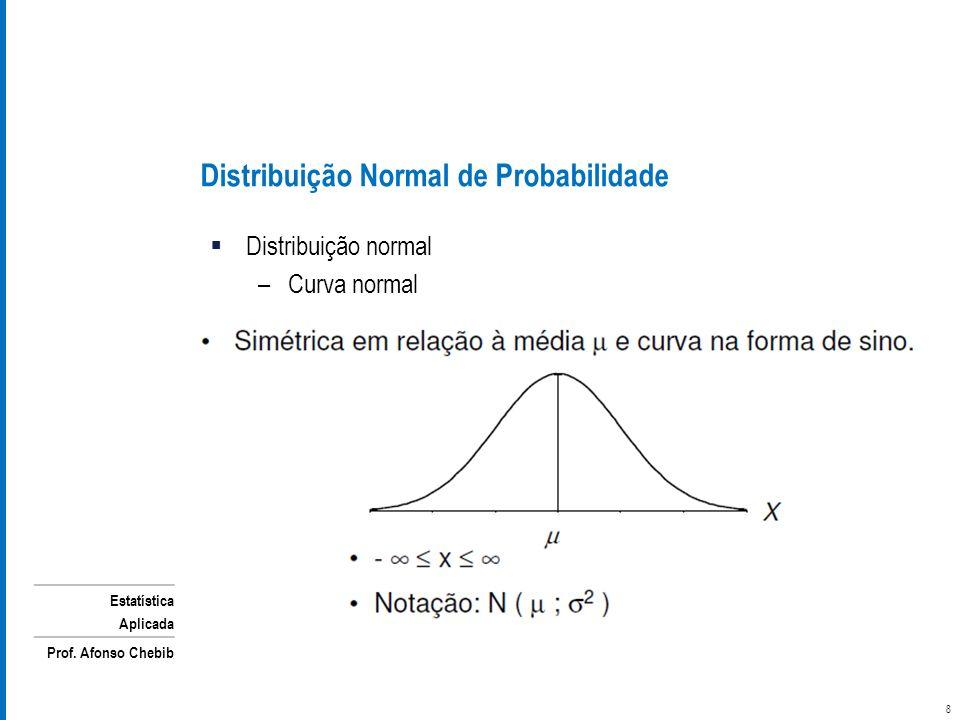 Estatística Aplicada Prof. Afonso Chebib Distribuição Normal de Probabilidade Distribuição normal –Curva normal 8
