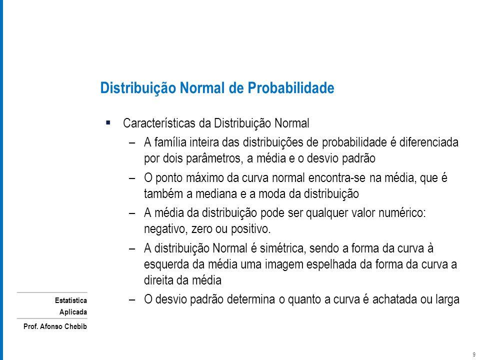 Estatística Aplicada Prof. Afonso Chebib Distribuição Normal de Probabilidade Características da Distribuição Normal –A família inteira das distribuiç