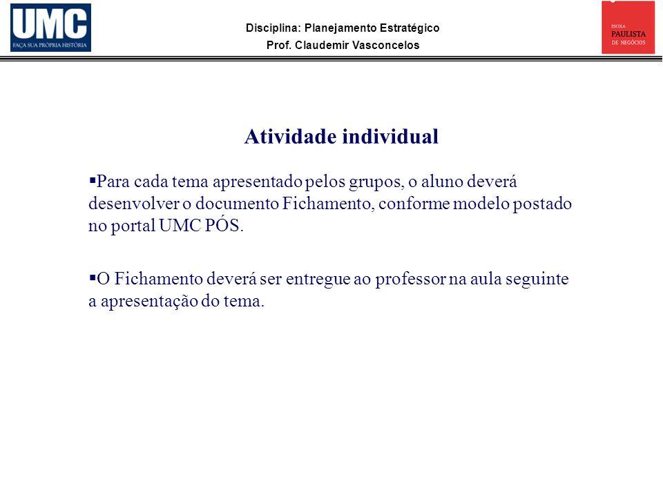 Disciplina: Planejamento Estratégico Prof. Claudemir Vasconcelos Para cada tema apresentado pelos grupos, o aluno deverá desenvolver o documento Ficha
