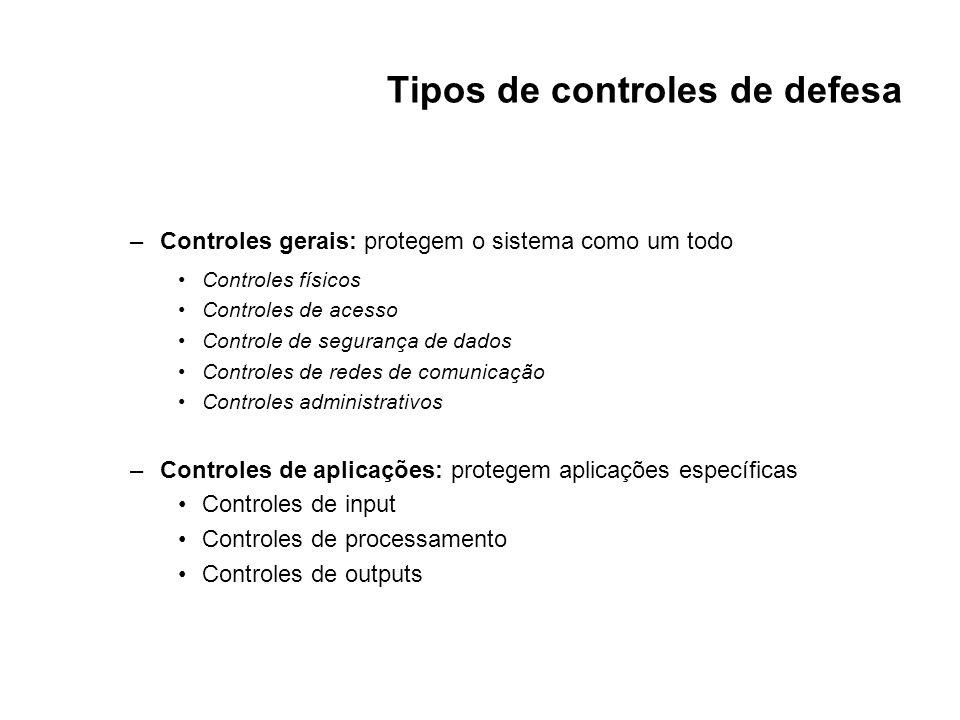 Tipos de controles de defesa –Controles gerais: protegem o sistema como um todo Controles físicos Controles de acesso Controle de segurança de dados C