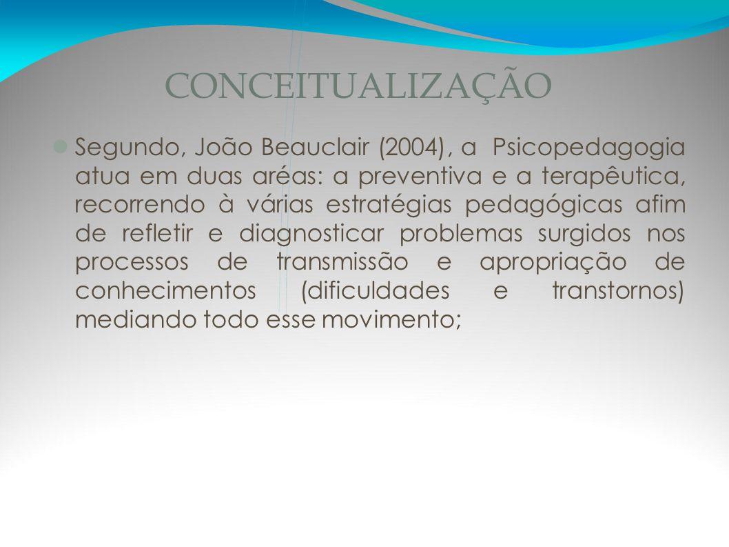 CONCEITUALIZAÇÃO Segundo, João Beauclair (2004), a Psicopedagogia atua em duas aréas: a preventiva e a terapêutica, recorrendo à várias estratégias pe
