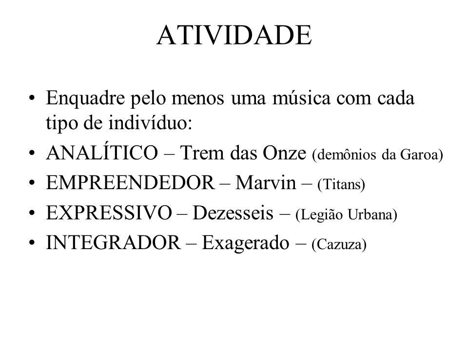 ATIVIDADE Enquadre pelo menos uma música com cada tipo de indivíduo: ANALÍTICO – Trem das Onze (demônios da Garoa) EMPREENDEDOR – Marvin – (Titans) EX