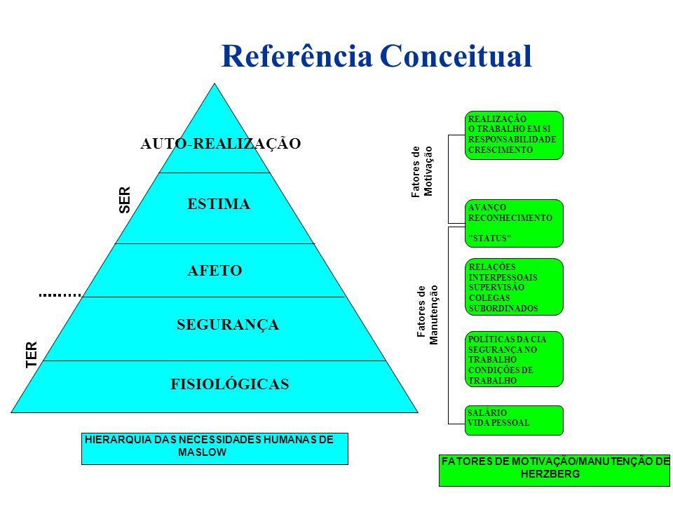 REALIZAÇÃO O TRABALHO EM SI RESPONSABILIDADE CRESCIMENTO AVANÇO RECONHECIMENTO