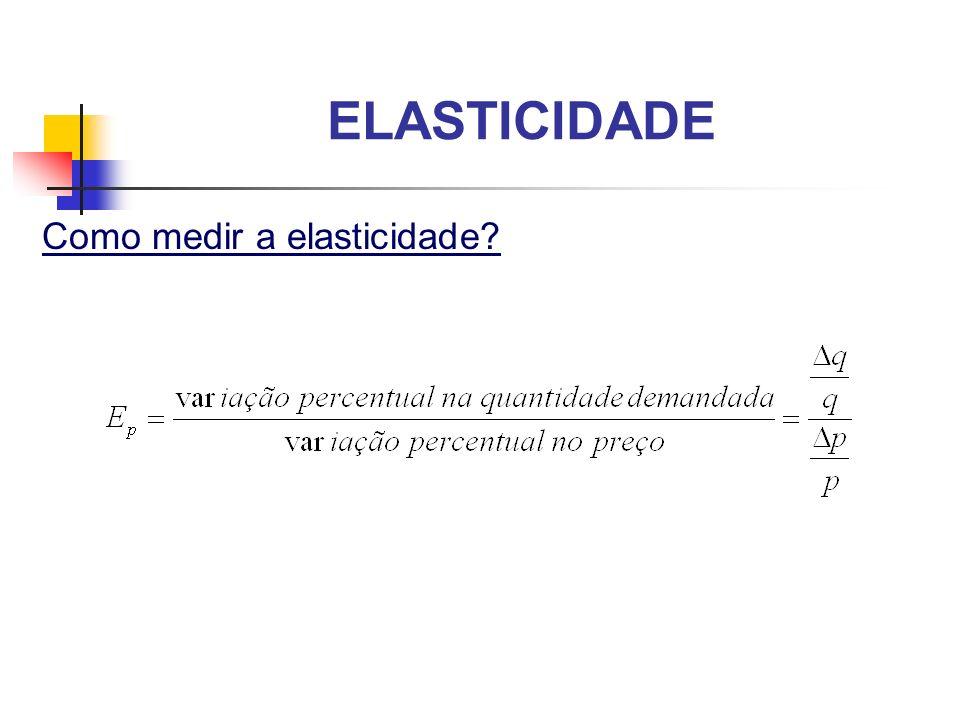 ELASTICIDADE Como medir a elasticidade?