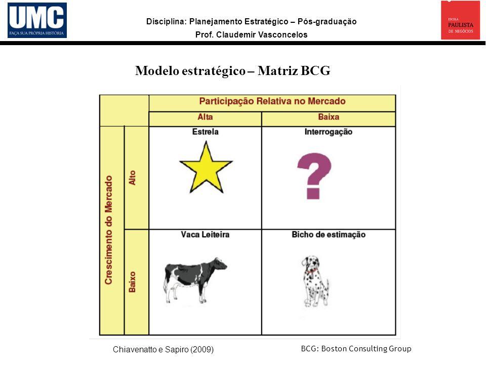 Disciplina: Planejamento Estratégico – Pós-graduação Prof. Claudemir Vasconcelos Modelo estratégico – Matriz BCG Chiavenatto e Sapiro (2009) BCG: Bost