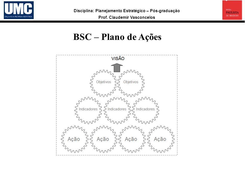 Disciplina: Planejamento Estratégico – Pós-graduação Prof. Claudemir Vasconcelos BSC – Plano de Ações