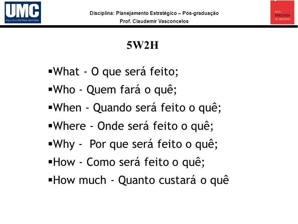 Disciplina: Planejamento Estratégico – Pós-graduação Prof. Claudemir Vasconcelos 5W2H What - O que será feito; Who - Quem fará o quê; When - Quando se