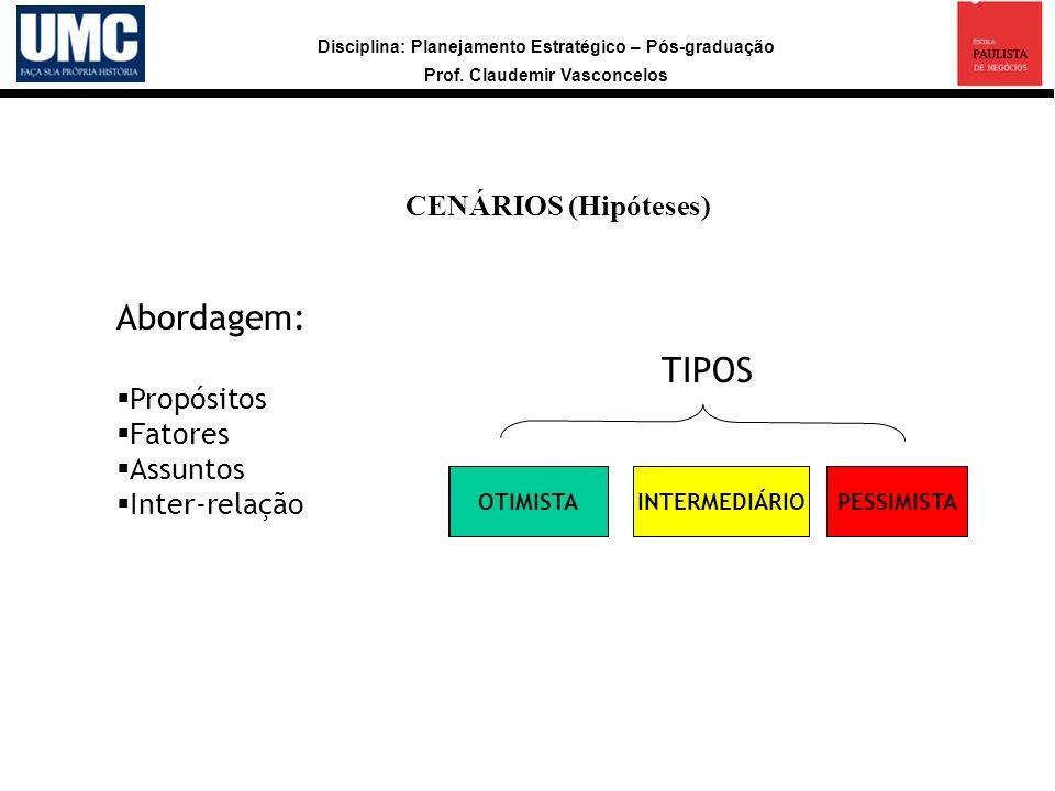Disciplina: Planejamento Estratégico – Pós-graduação Prof. Claudemir Vasconcelos CENÁRIOS (Hipóteses) PESSIMISTAINTERMEDIÁRIOOTIMISTA TIPOS Abordagem: