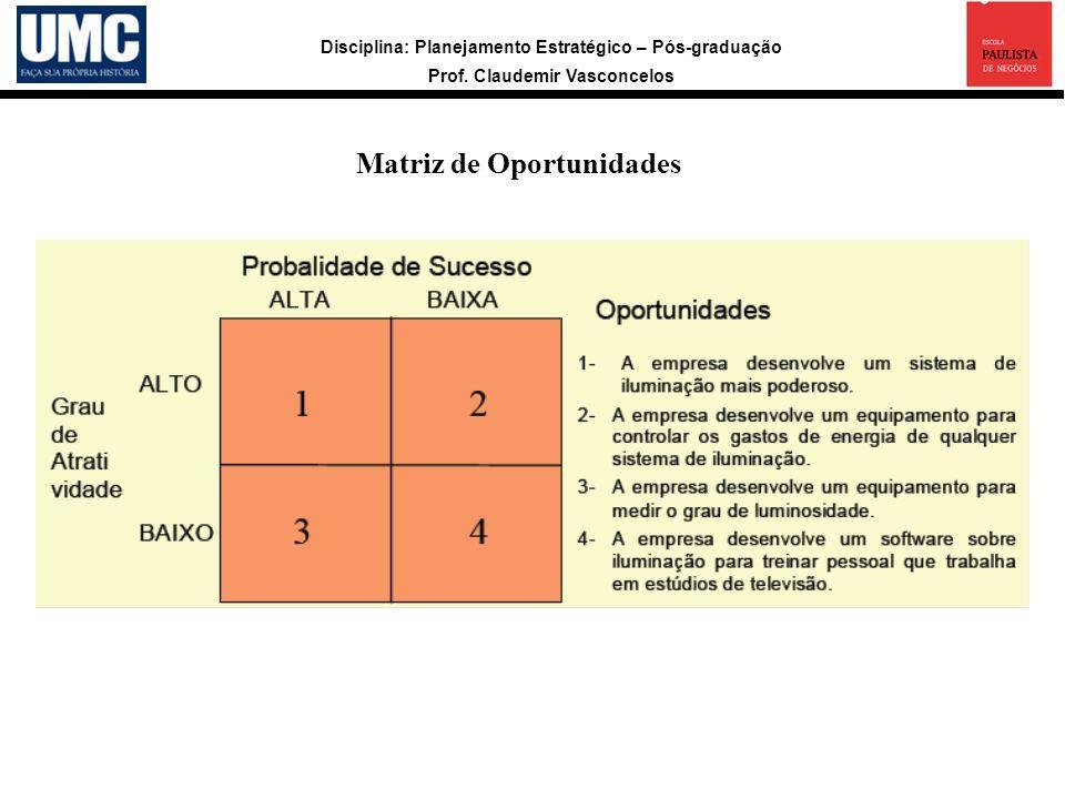 Disciplina: Planejamento Estratégico – Pós-graduação Prof. Claudemir Vasconcelos Matriz de Oportunidades