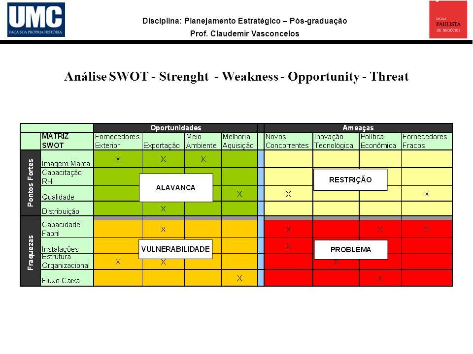 Disciplina: Planejamento Estratégico – Pós-graduação Prof. Claudemir Vasconcelos Análise SWOT - Strenght - Weakness - Opportunity - Threat