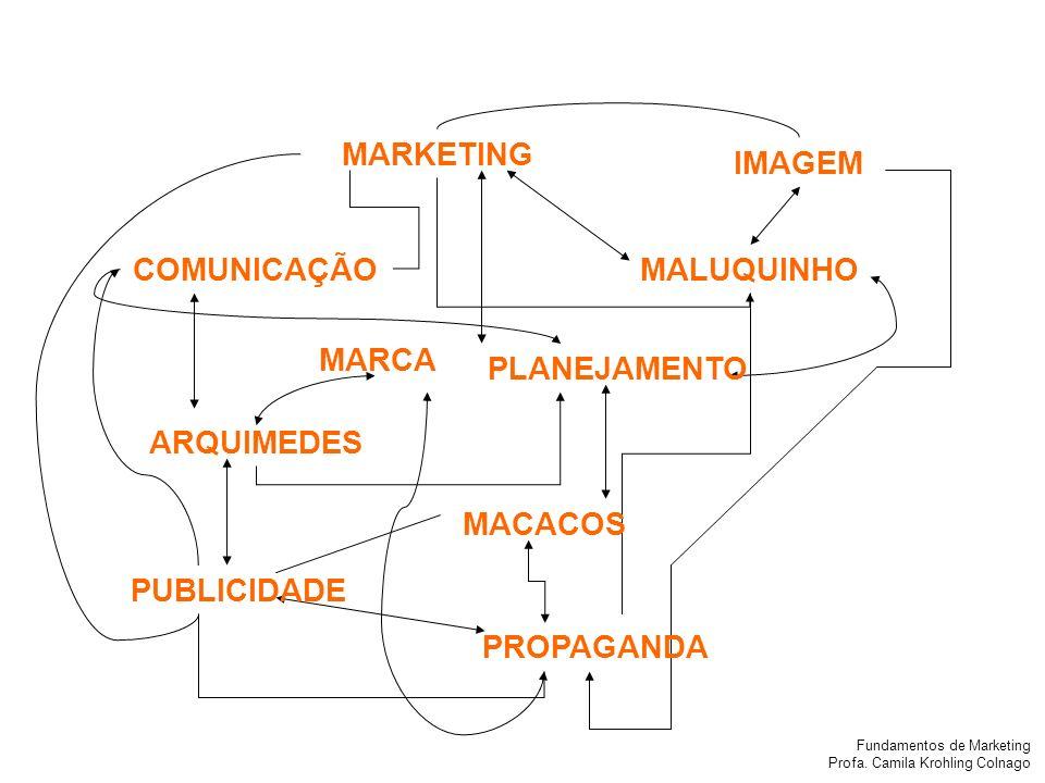 Fundamentos de Marketing Profa. Camila Krohling Colnago COMUNICAÇÃO PLANEJAMENTO MACACOS PUBLICIDADE ARQUIMEDES MALUQUINHO MARKETING PROPAGANDA IMAGEM