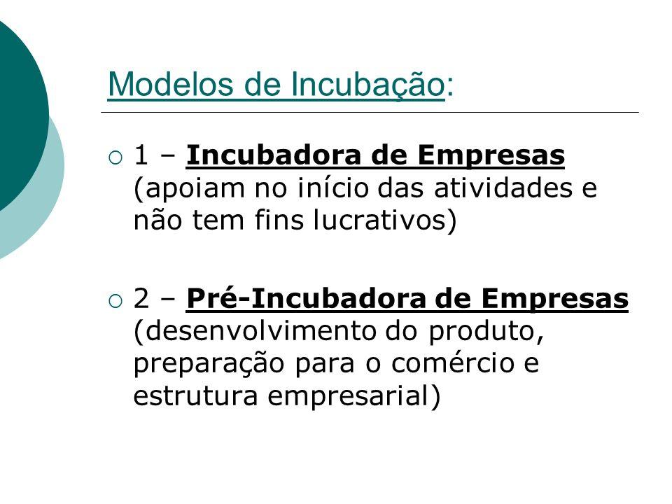 Modelos de Incubação: 1 – Incubadora de Empresas (apoiam no início das atividades e não tem fins lucrativos) 2 – Pré-Incubadora de Empresas (desenvolv