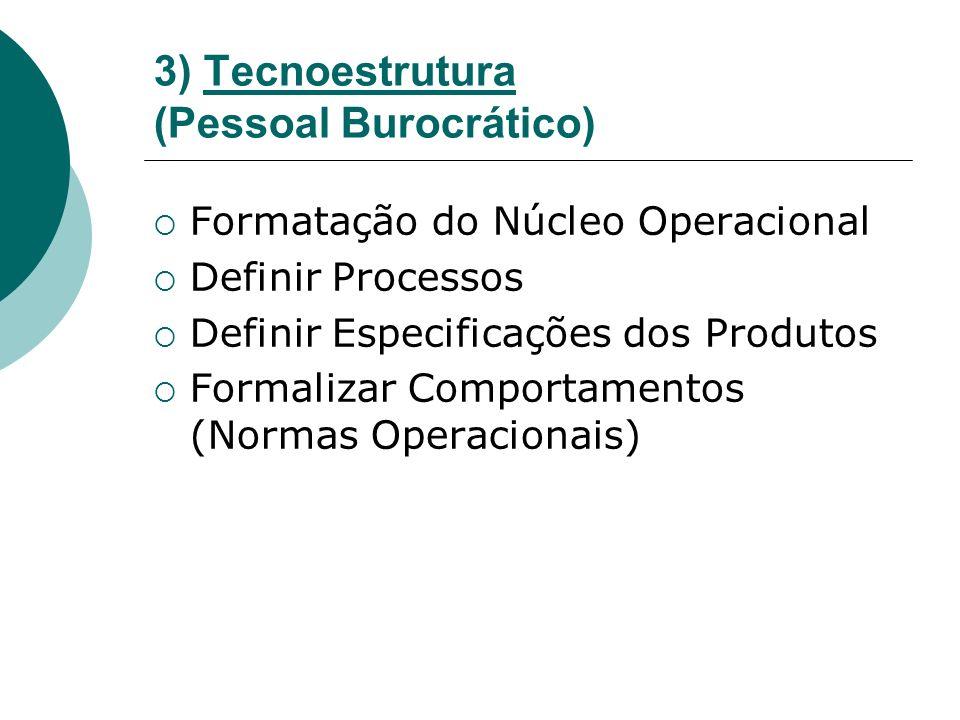 3) Tecnoestrutura (Pessoal Burocrático) Formatação do Núcleo Operacional Definir Processos Definir Especificações dos Produtos Formalizar Comportament