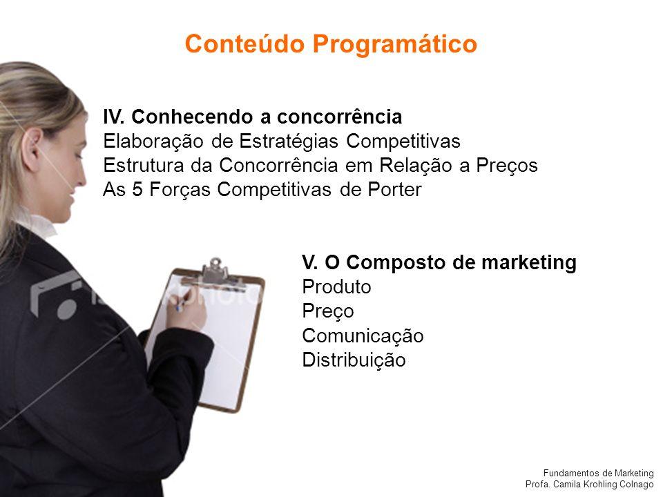 Fundamentos de Marketing Profa. Camila Krohling Colnago IV. Conhecendo a concorrência Elaboração de Estratégias Competitivas Estrutura da Concorrência
