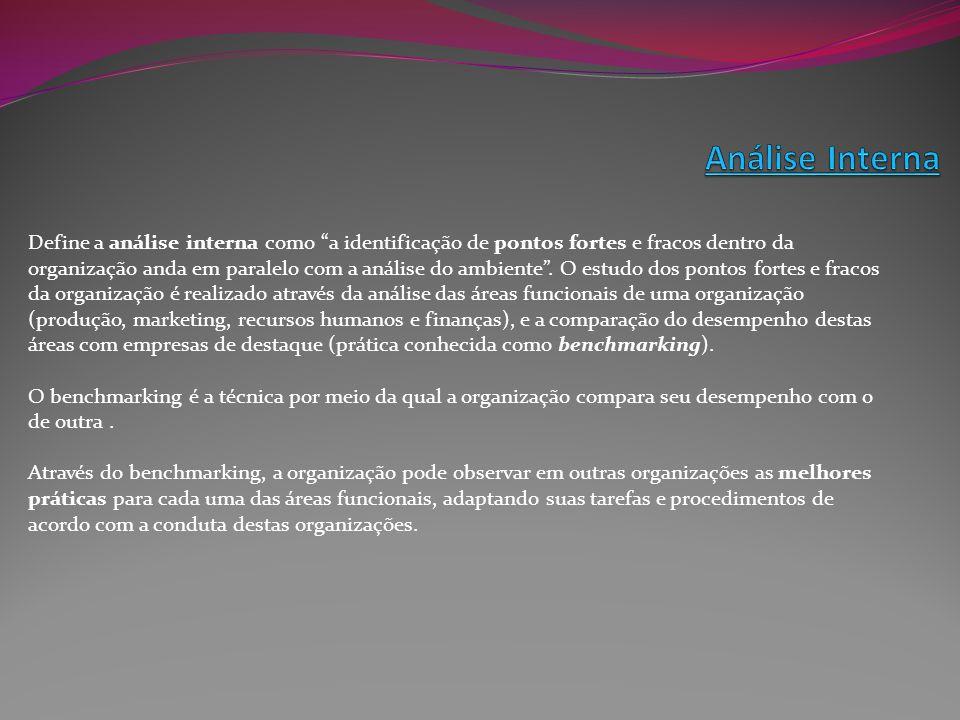 Define a análise interna como a identificação de pontos fortes e fracos dentro da organização anda em paralelo com a análise do ambiente. O estudo dos