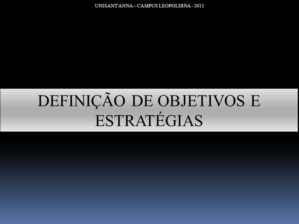 UNISANT'ANNA – CAMPUS LEOPOLDINA - 2013 DEFINIÇÃO DE OBJETIVOS E ESTRATÉGIAS