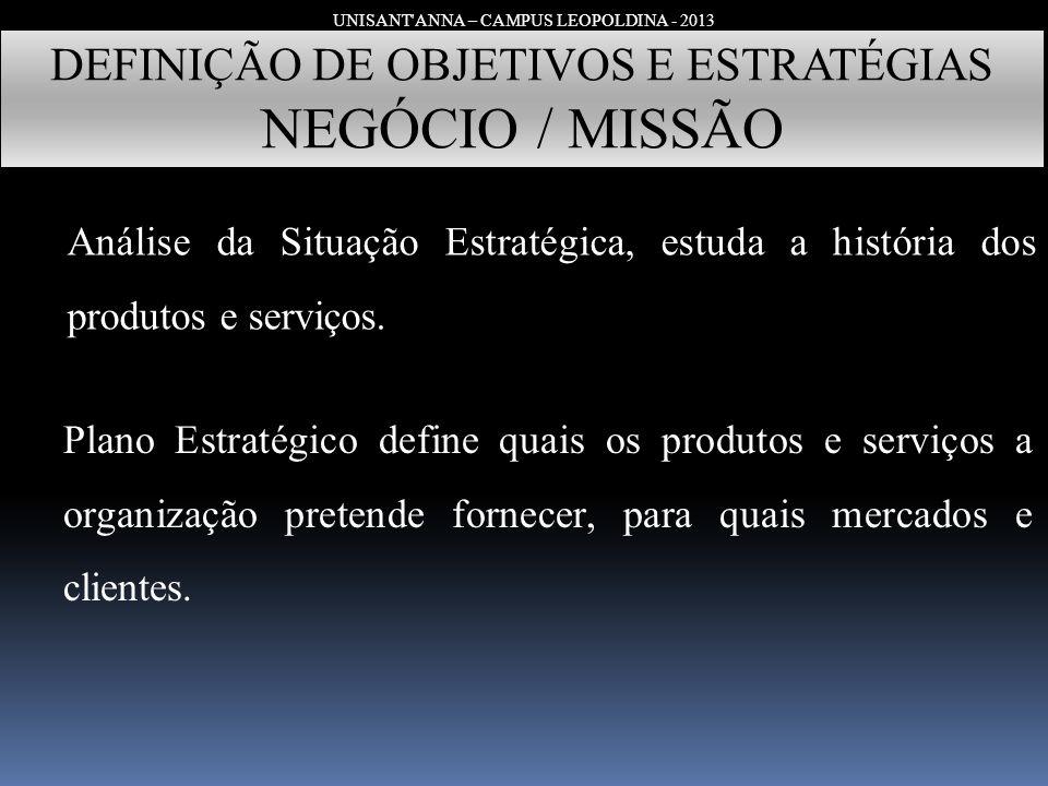 UNISANT'ANNA – CAMPUS LEOPOLDINA - 2013 DEFINIÇÃO DE OBJETIVOS E ESTRATÉGIAS NEGÓCIO / MISSÃO Análise da Situação Estratégica, estuda a história dos p