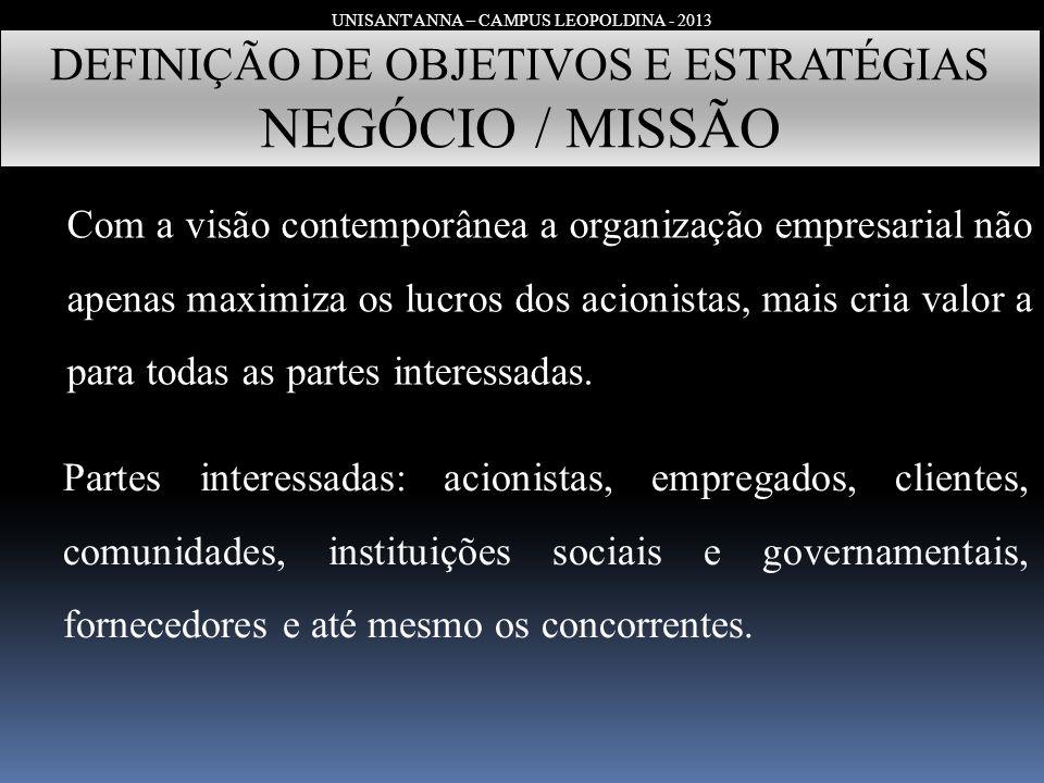 UNISANT'ANNA – CAMPUS LEOPOLDINA - 2013 DEFINIÇÃO DE OBJETIVOS E ESTRATÉGIAS NEGÓCIO / MISSÃO Com a visão contemporânea a organização empresarial não