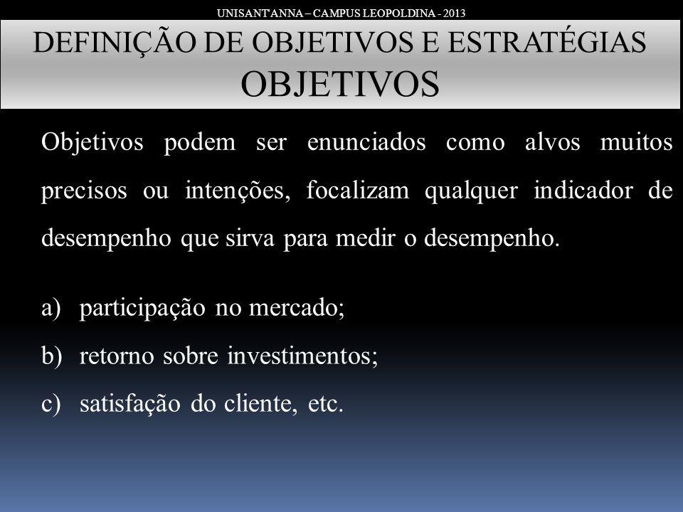 UNISANT'ANNA – CAMPUS LEOPOLDINA - 2013 DEFINIÇÃO DE OBJETIVOS E ESTRATÉGIAS OBJETIVOS Objetivos podem ser enunciados como alvos muitos precisos ou in